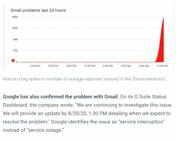 Gmail goes down, users unable to send emails, upload attachments