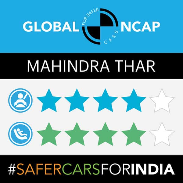 The all-new Mahindra Thar has been crash-tested by Global NCAP. The new-generation off-roader from Mahindra has managed to secure an impressive four-stars