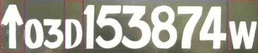 Types Of Number Plates In India & HSRP Explained updatenews360
