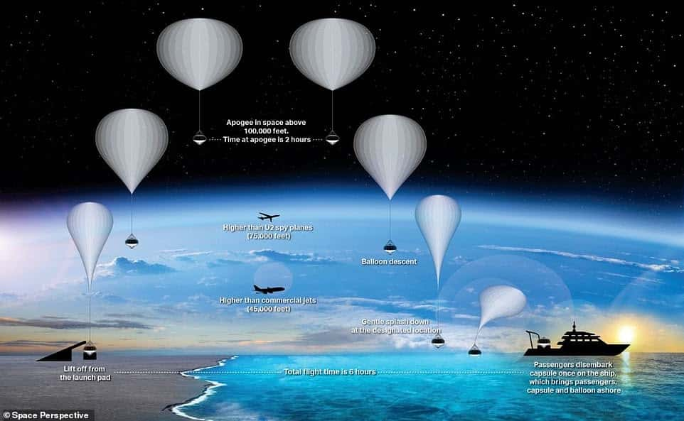 Want to Get Married in Space? How to Book Space Perspective Balloon Flight, Price, Launch, and More