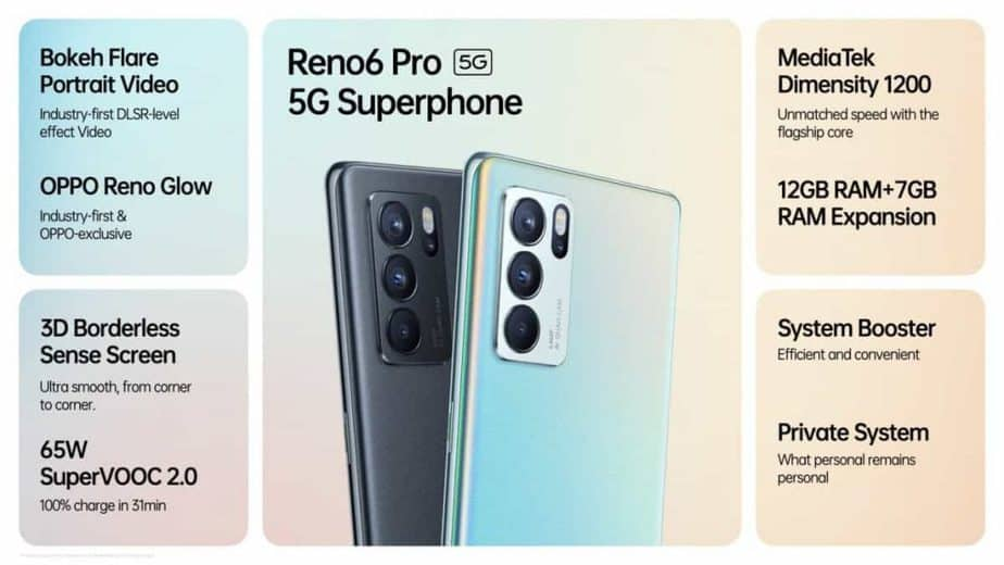 OPPO launches Reno6 5G series in India