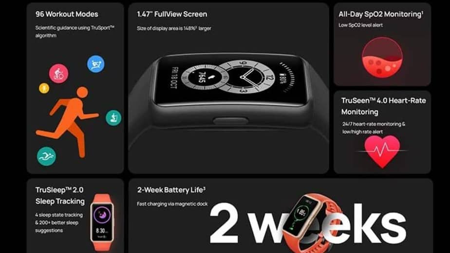 Huawei's fitness band offers all-day SpO2 tracking
